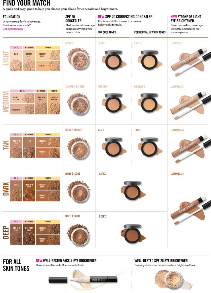 Bare Minerals Bare Escentuals Foundation, Concealer, Shade Match