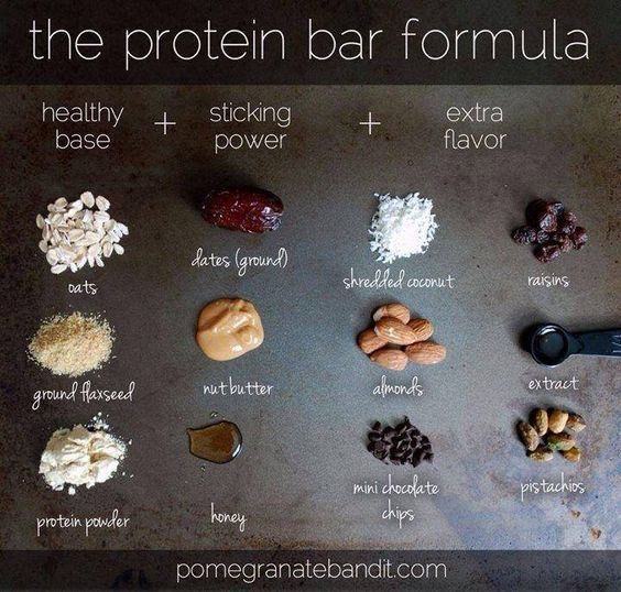 Home Made Protein Bar Cheat Sheet
