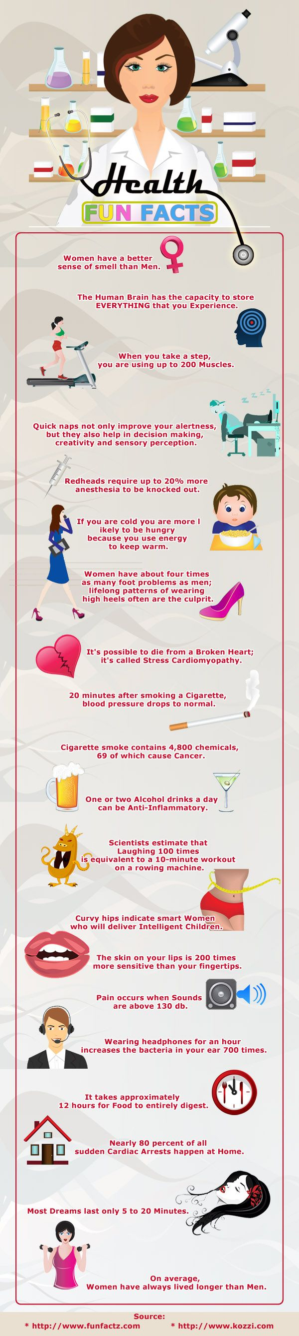 Awesome Health Facts!