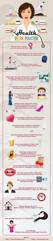 Health Fun Facts