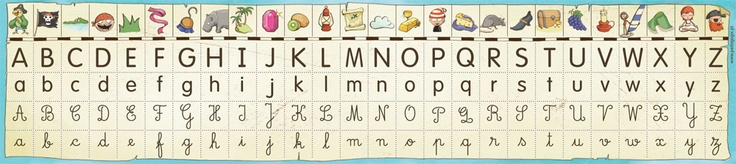 Table Alphabet Pirate Theme