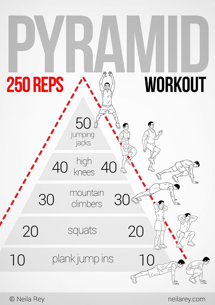 Dynamic Pyramid Workout - You will get in some really good cardio with this short workout!