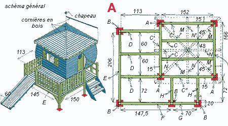 Plan cabane sur pilotis