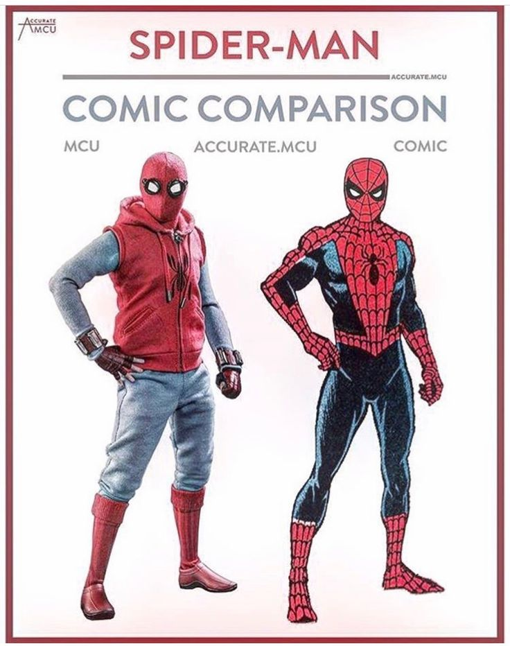 comparison comic characters Photo illustration by slate iron man and batman cover images courtesy marvel and dc comics this is part of a special series about great rivalries: between tech titans, sports franchises, and even dinosaur hunters read about the series here at a tender age, most fans of superhero comics start.