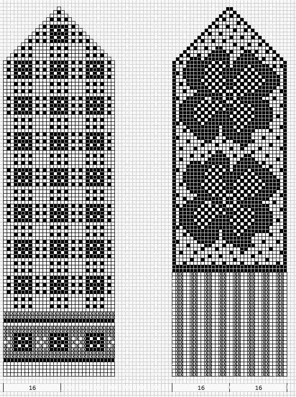 Norwegian pattern 1974