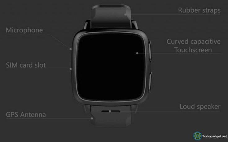 Sección de anuncios de compraventa online entre particulares y empresas de relojes inteligentes 220.00 € Nuevo