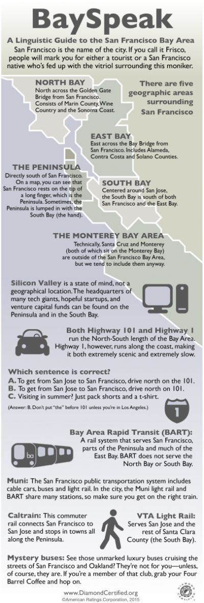25 best ideas about bay area on pinterest bay area for Bay area vacation ideas