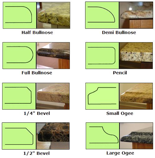 Best 25 Granite edges ideas on Pinterest