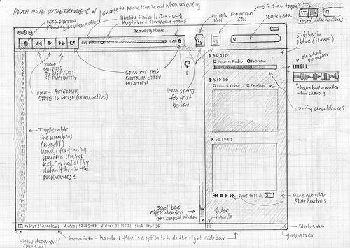 Pear Note 2.0 Sketch Wireframe v1