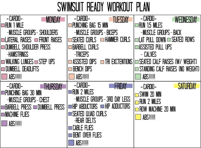 "Swimsuit Ready Workout Play  ""I usually do 3 sets of 12-15 of light weight to try and build long, lean muscle."" - barefootblonde.com"