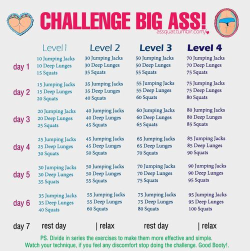 positively-healthyandfit:  Finally someone who understands you can't do 300 sqauts in a day! Almost all other of these types of thinks have like 500 jumping jacks and 300 squats in the end but if you do it right 100 squats is alohot!