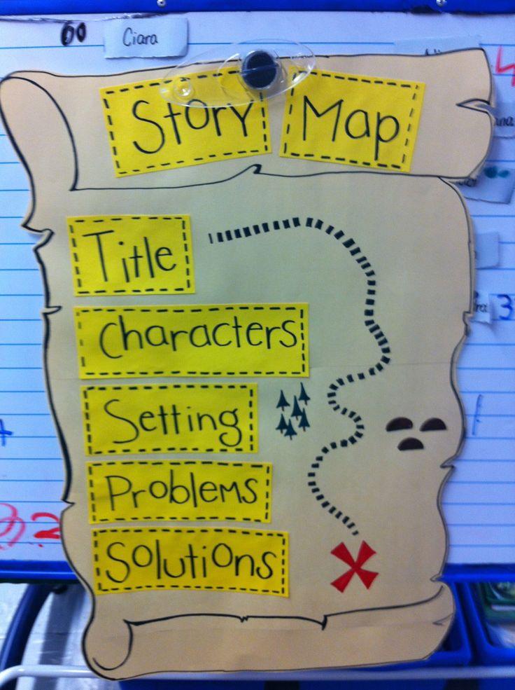 Kindergarten Story Map