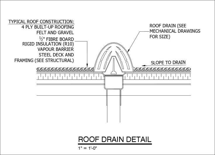 Free CAD Details-Roof Drain Detail – CAD Design | Free CAD Blocks,Drawings,Details
