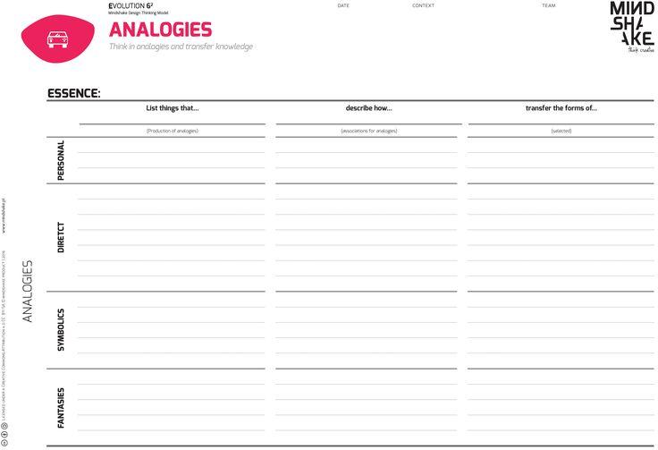 ANALOGIES_ EVOLUTION 6² Mindshake's Innovation & Design Thinking Model TEMPLATES (2017) TEMPLATES PDF: http://www.mindshake.pt/public/download/E3%3C%3E_3_%20analogies_A3.pdf