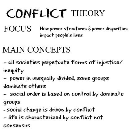 an analysis of the social conflict theory from a family perspective The theory asserts that conflict in the families is a very normal occurrence conflict theories view family as a class in society, which one of.