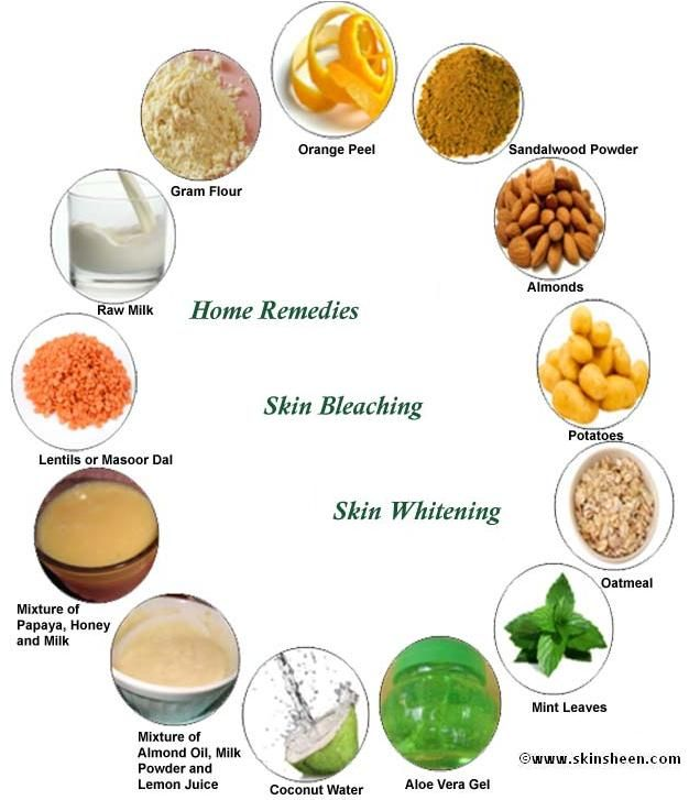 Natural skin lightening oil