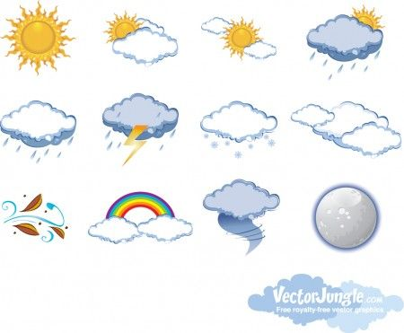 82 best images about Weather icons on Pinterest