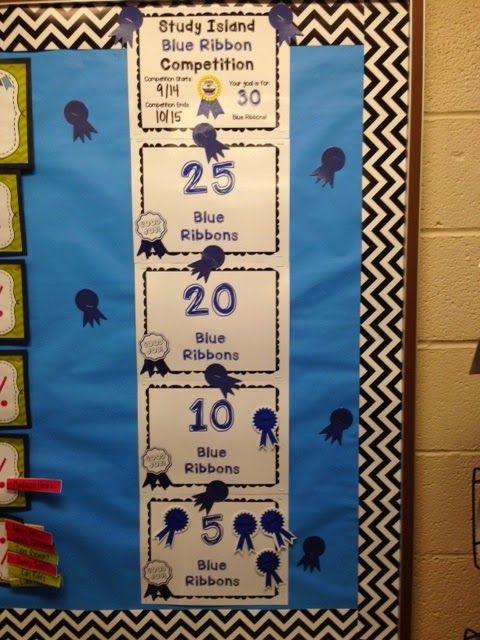 Study Island Blue Ribbon Class Competition Chart...FREEBIE!