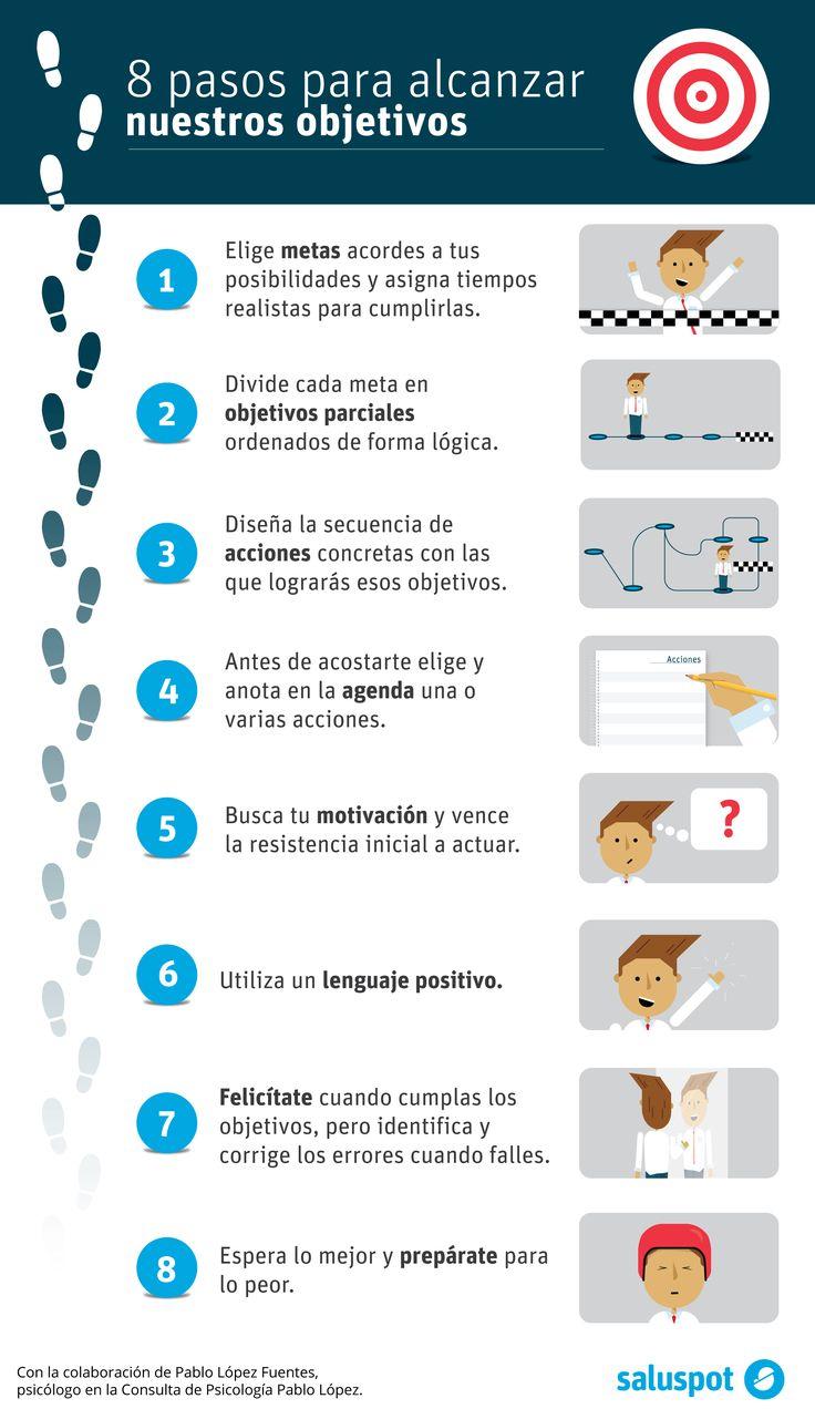 Hola: Una infografía con 8 pasos para lograr tus objetivos. Vía Un saludo