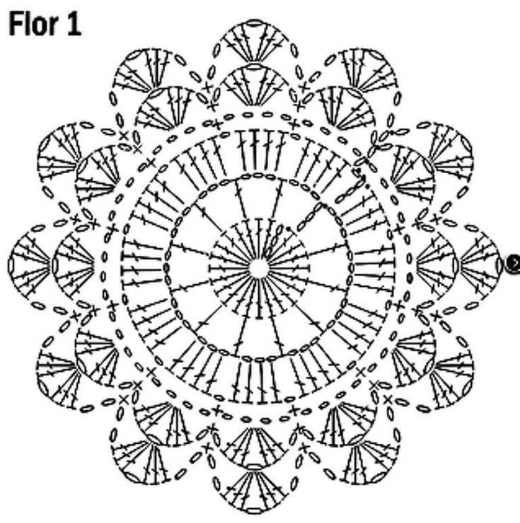 Floral Crochet Rug