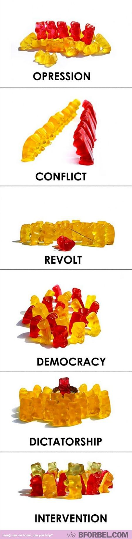 Learning government systems through gummy bears