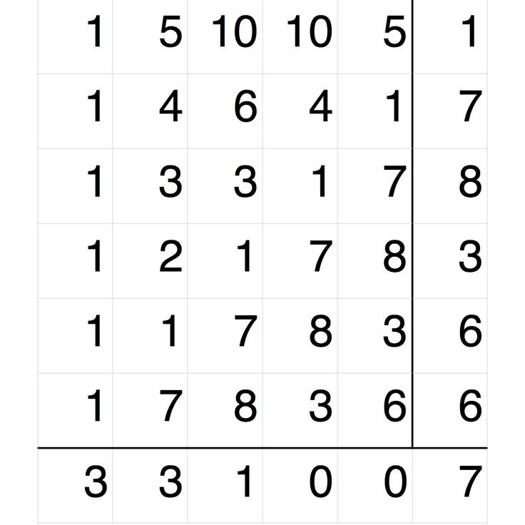 Table for converting 111111 to base-9 and base-8. Same as before.