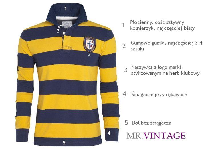 O bluzie rugby