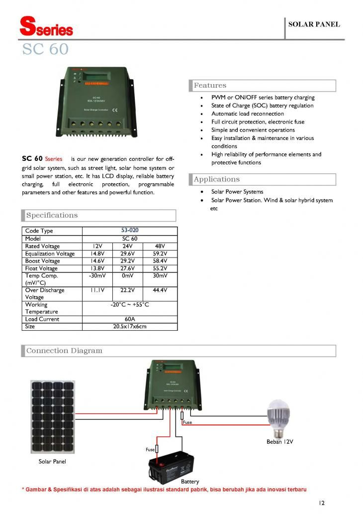 Controller Solar Panel S Series SC 60, 12V/24V/48V-60A