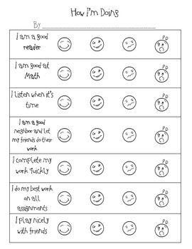 Self Assessment Observation forms