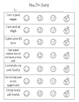Self Assessment Observation forms