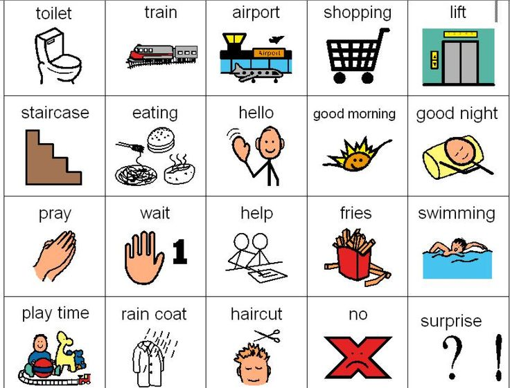 Pictures that can be used on behavior chart
