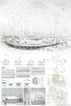 Concurso Nueva sede del Forum de Energía Global en Dubai (Global Energy Forum)…