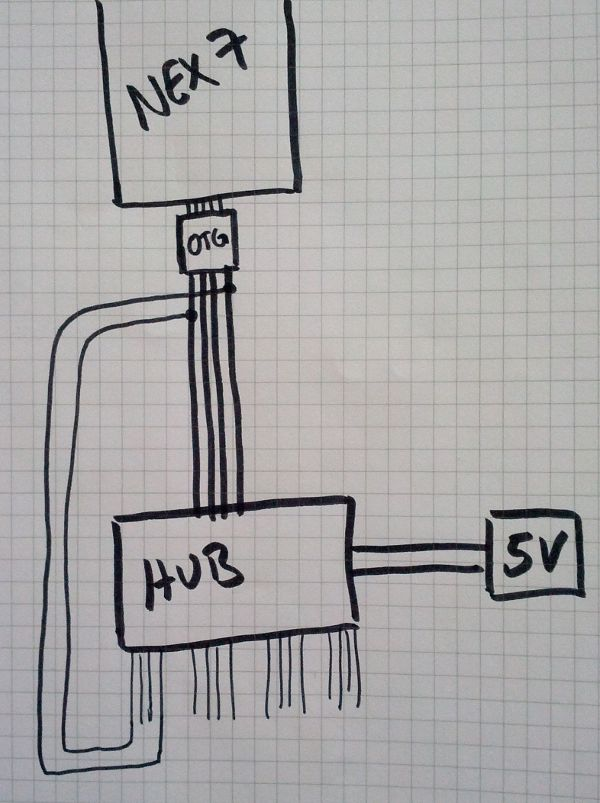 USB host mode power management extension for Nexus 7