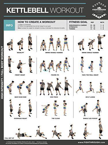 Printable Resistance Band Exercises