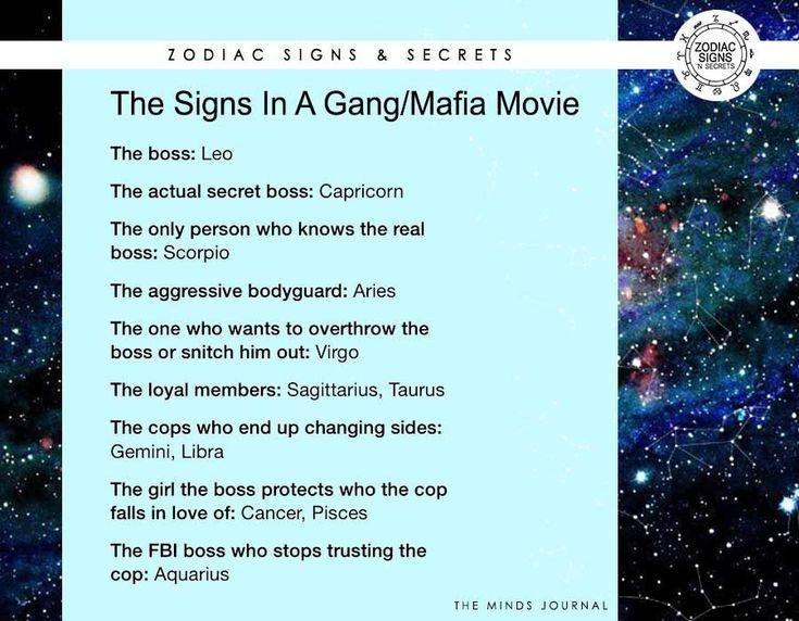 Zodiac Astrology Information