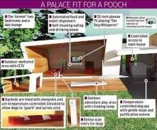 World's Most Expensive Dog House #pets trendhunter.com