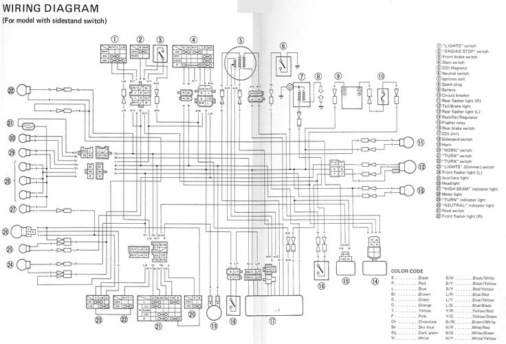 2001 R1 Wiring Diagram 2000 Yamaha And 1999 R6