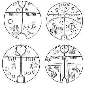 A diagram of the Tengriist World view on a shaman's drum