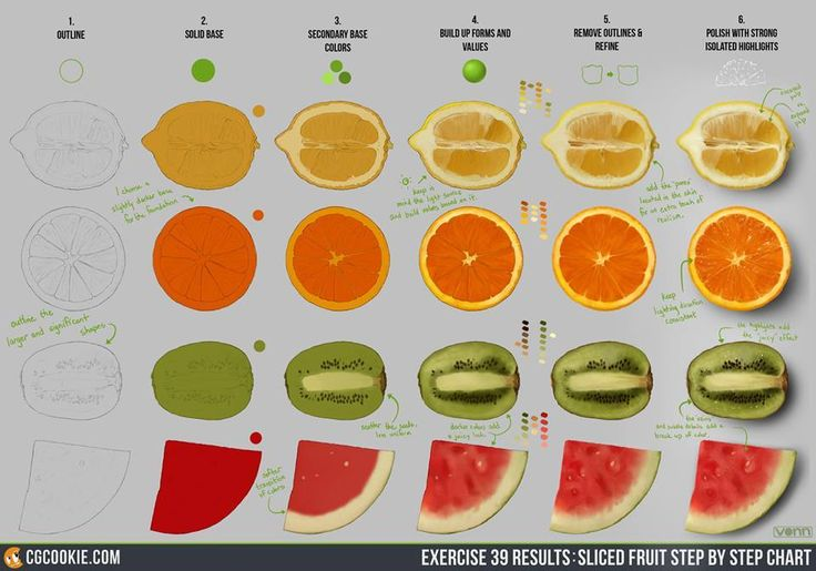 Drawning fruit