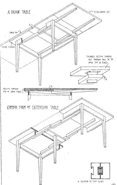 Draw Leaf Table Diagrams
