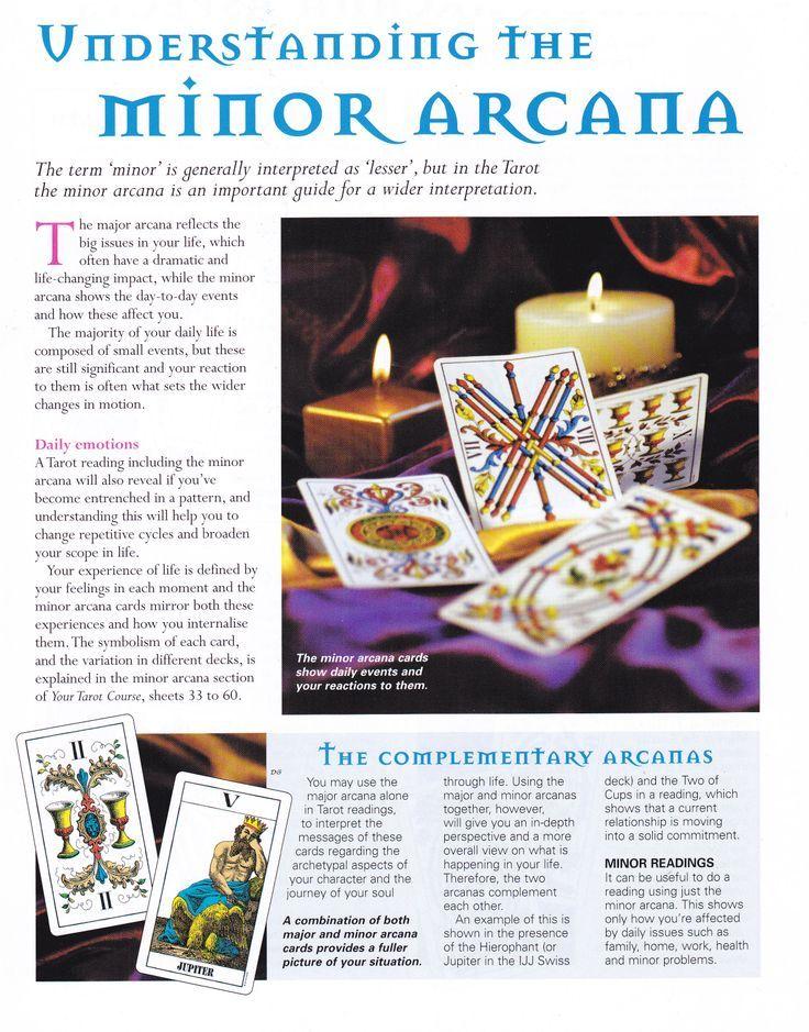 Understanding Tarot The Star: Tarot ~ Minor Arcana.Understanding