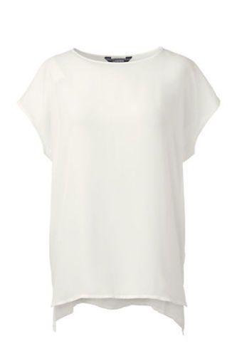 a4bdb1f73b0 Women s Short Sleeve Dolman Sheer White Top Lands End Plus Size 26W ...