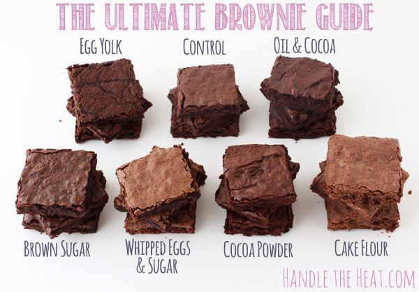 Ultimate Brownies are ultra thick, fudgy, chewy, and chocolaty with that perfect crinkly crust on top. It took over 6 batches to get this recipe JUST right!