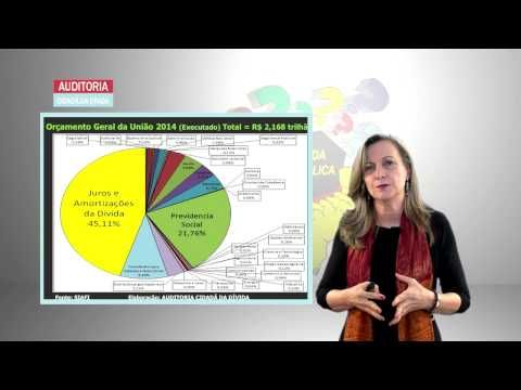 A Corrupção e o Sistema da Dívida - 2015