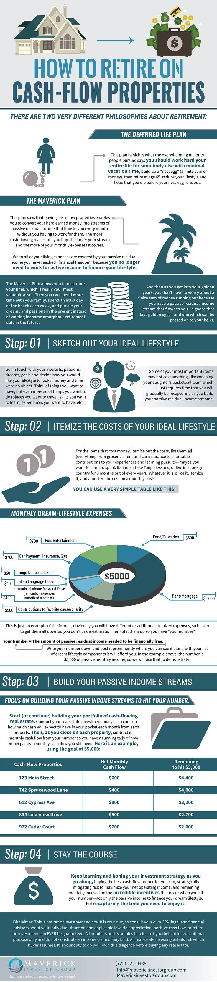 best images about finance money infographics there are two very different philosophies about retirement the deferred life plan