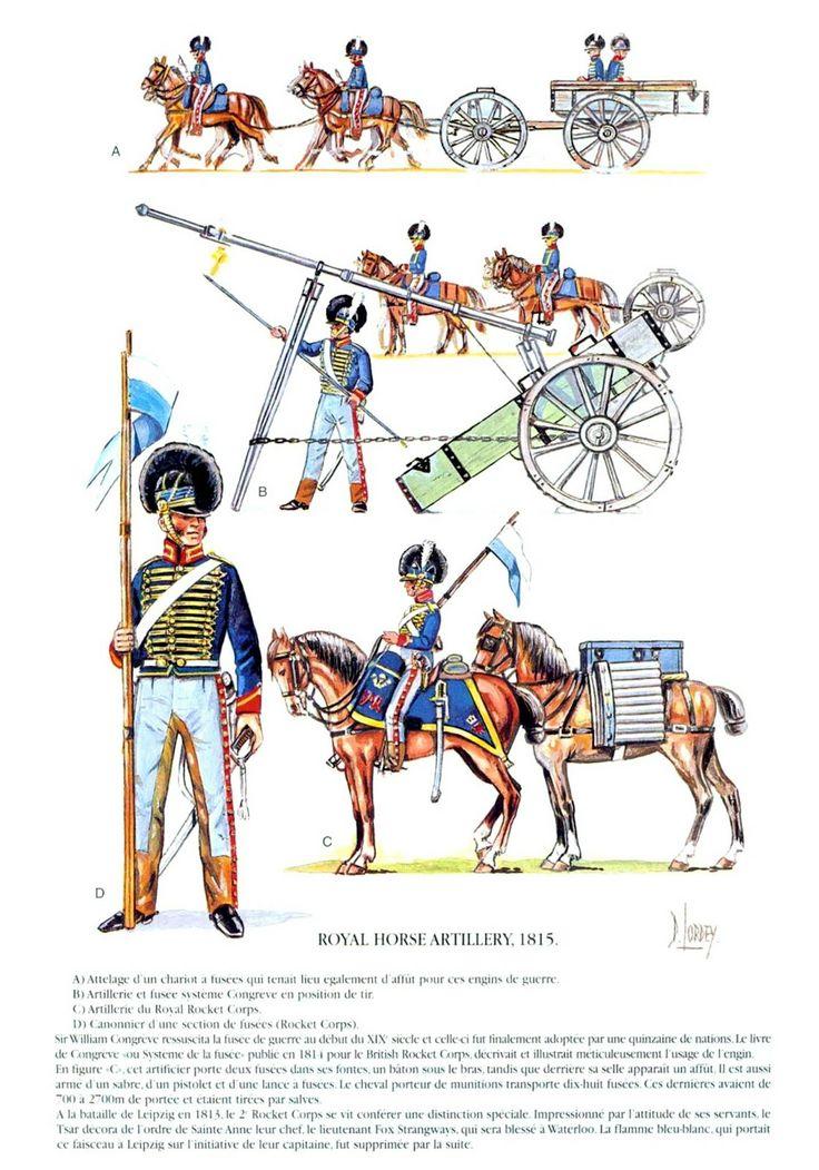 Uniformes militares británicos 1800-1820