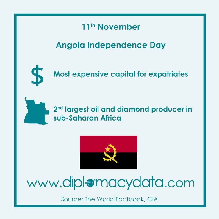 Most expensive capital for expatriates and 2nd largest oil and diamond producer in sub-Saharan #Africa: Happy Independence Day #Angola!