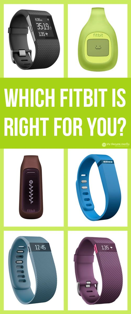 Which Fitbit is Right for You?