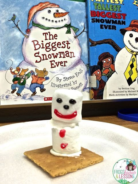 Snowmen S'mores were a hit in my classroom! This blog post gives great ideas to celebrate Winter using Snowmen as a theme!
