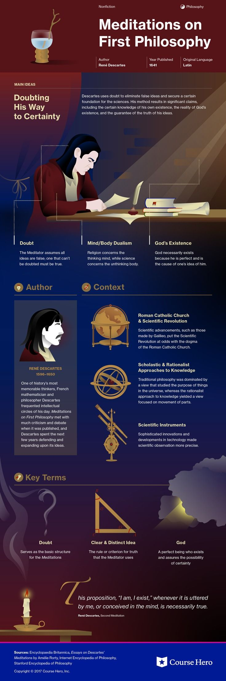 This @CourseHero infographic on Meditations on First Philosophy (with Objections and Replies) is both visually stunning and informative!
